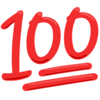 💯 Facebook / Messenger Hundred Points Emoji - Facebook Messenger